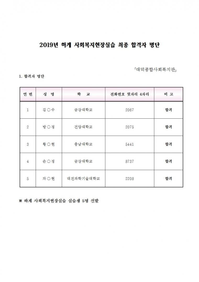 2019년 하계 사회복지현장실습 최종 합격자 명단.jpg