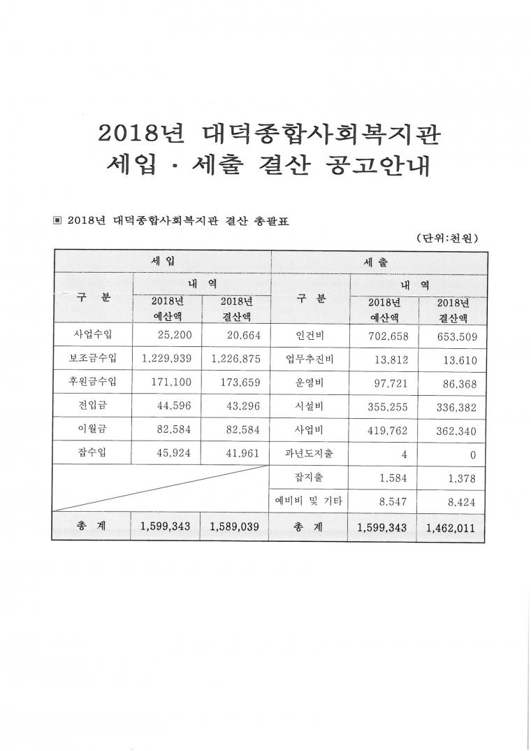 2018 결산(2).jpg