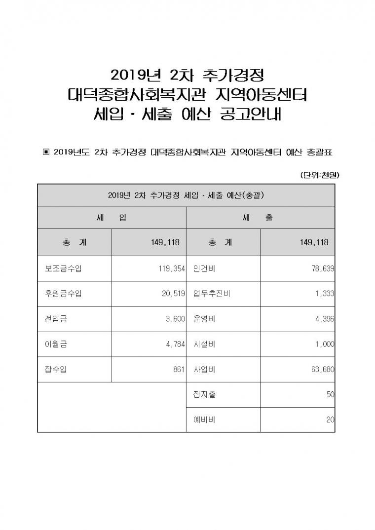 2019년 2차추경 예산공고002.jpg