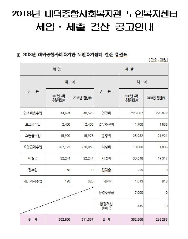 2019년 결산.jpg