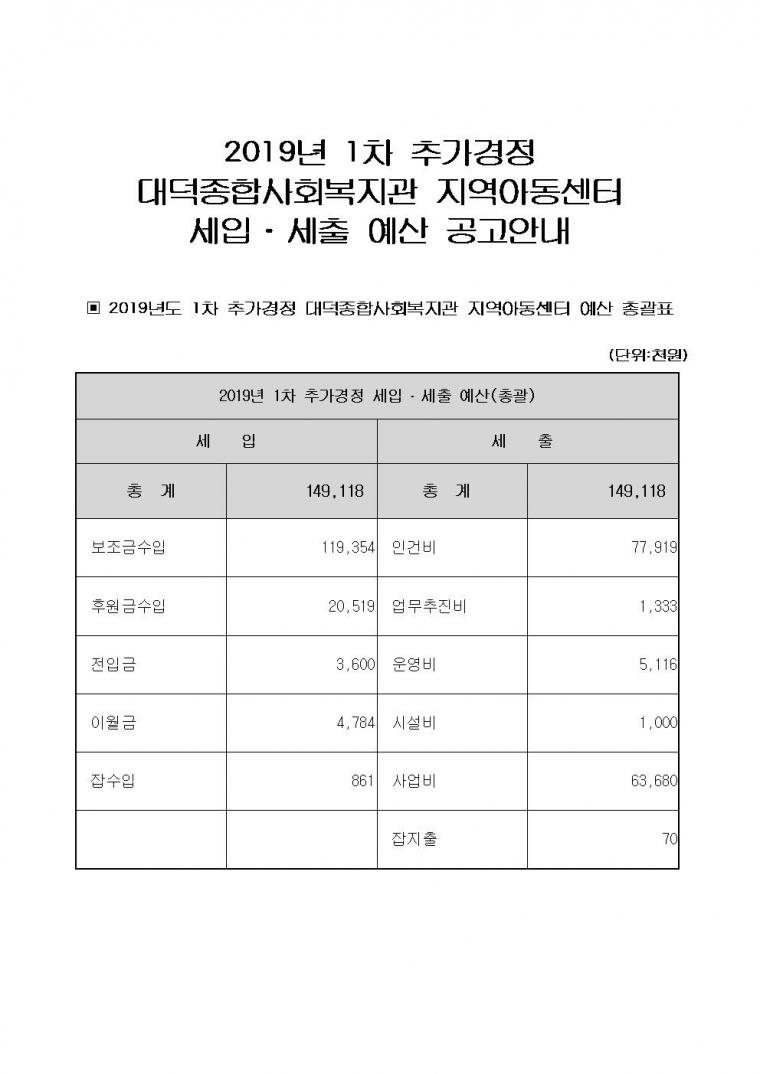 2019년 차추경 예산공고002.jpg